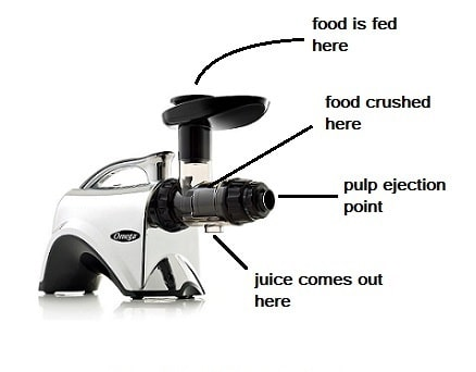 difference between masticating and centrifugal juicer